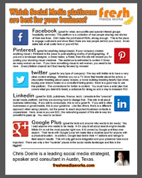 Which social media platforms are best for your business?  Chris Doelle