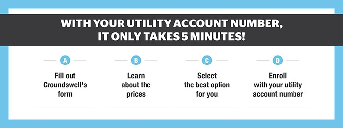 Utility_Account_step_graphic