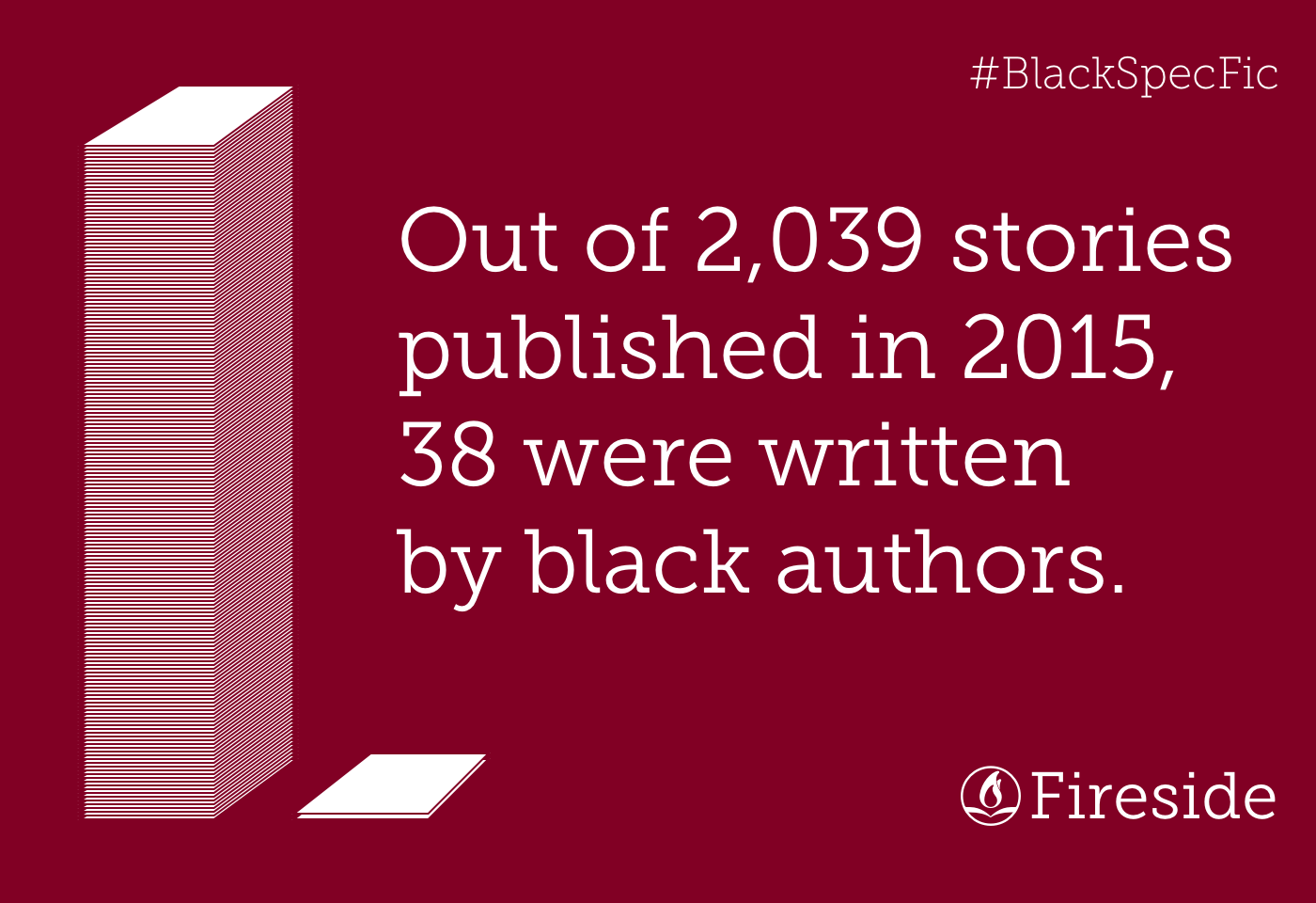 Out of 2,039 stories published in 2015, 38 were written by black authors.