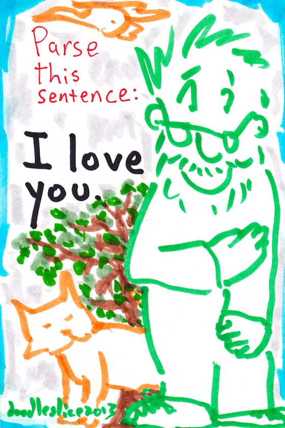 Parse this sentence: I love you.