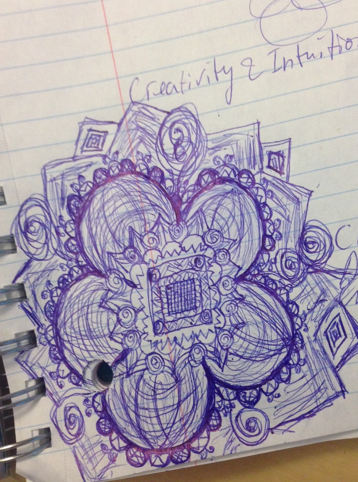 Doodle: attention, creativity, perspective