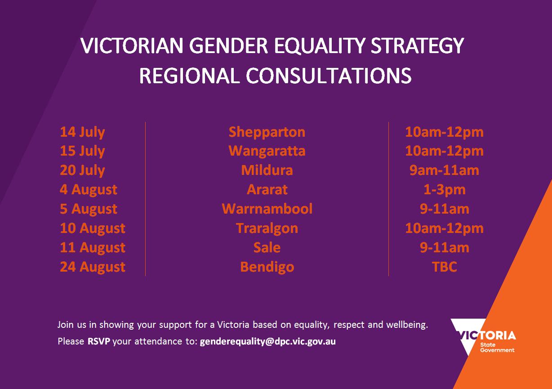 Victorian Gender Equity Staretgy Regional Consultations