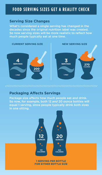 FDA Food Serving Sizes