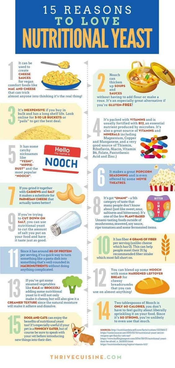 15 Reasons To Love Nutritional Yeast