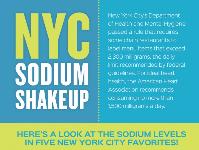 NYC Sodium Shakeup