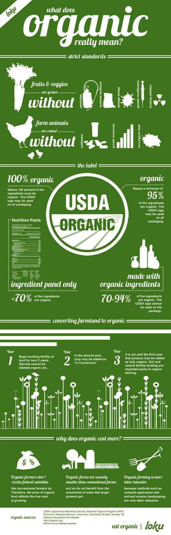 Organic Is!