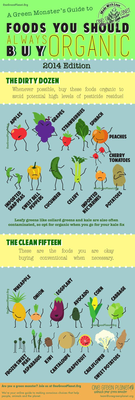 Foods You Should Always Buy Organic