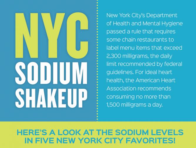 NYC Info