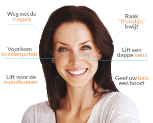 Botox vanaf €89,-