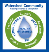 Watershed Management Strategy in 2014
