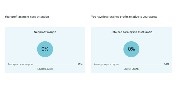 Handle finance report profitability card