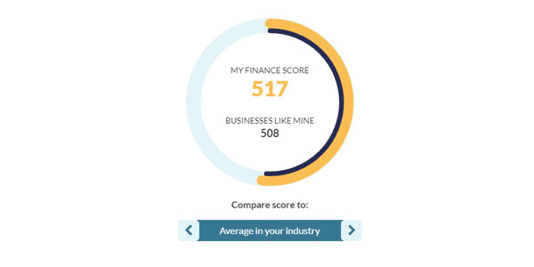 Handle finance report score screenshot