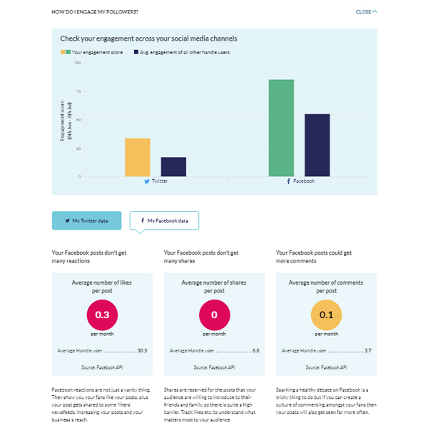 Handle social report engagement dashboard