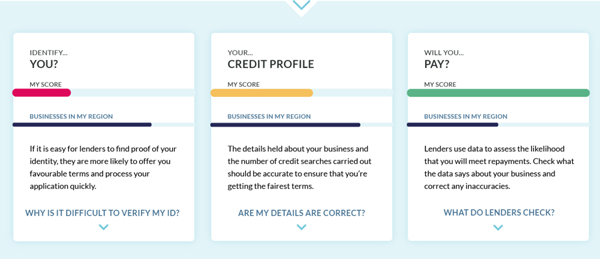 Handle new and improved credit report card screenshot
