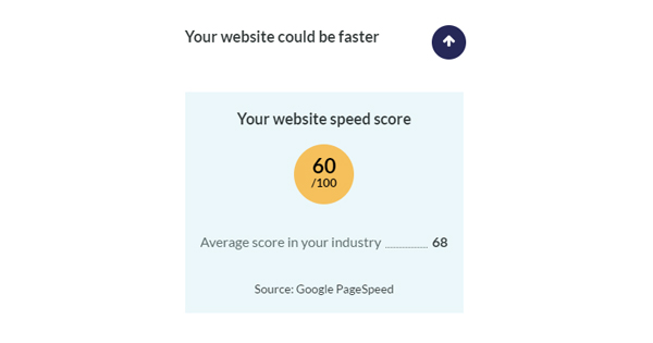 Handle website report website speed score benchmark