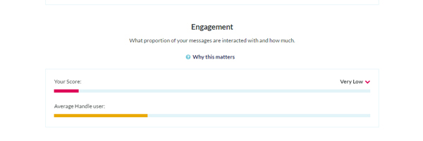 social strategy handle engagement score