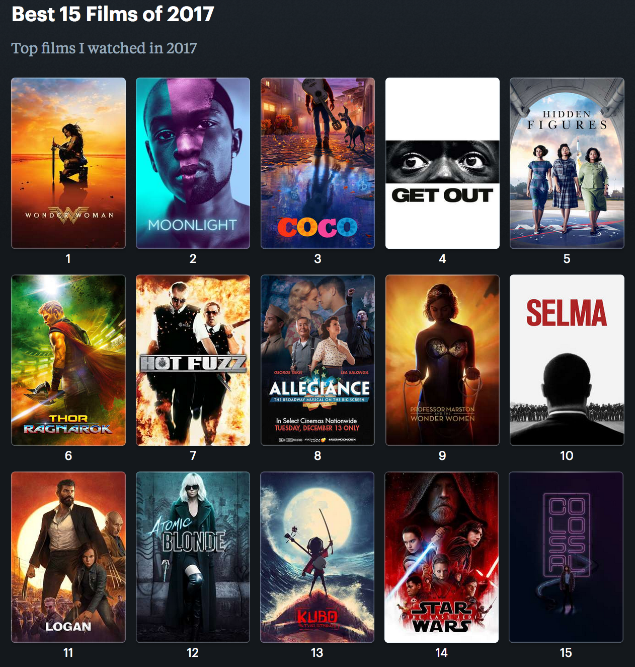 My top 15 films from 2017