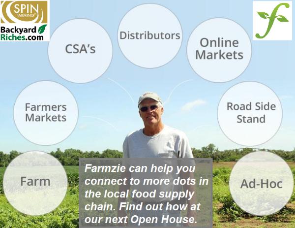 SPIN Farming & FARMZIE