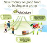 Wholeshare bulk buying club