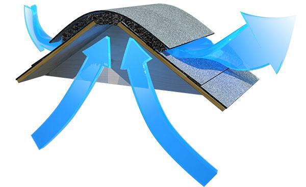 Roof Saver Attic Ventilation