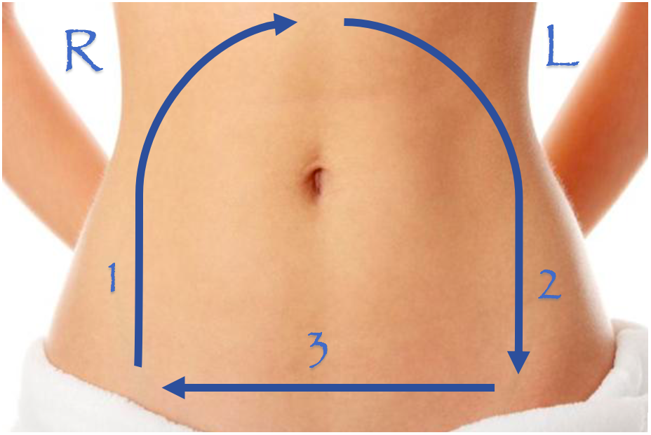 abdominal_massage_figure