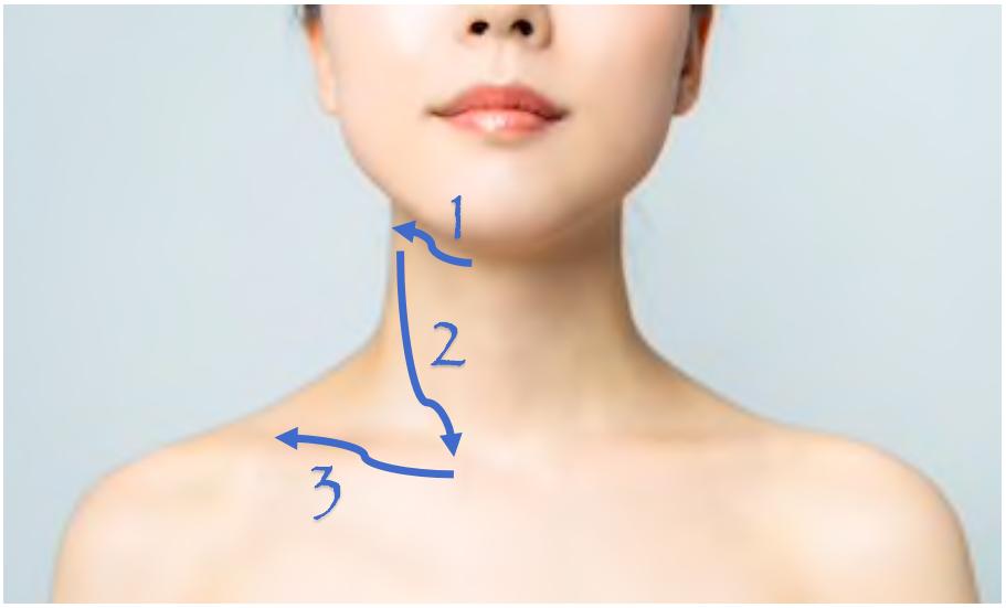 Cervical_lymphatic_drainage_massage