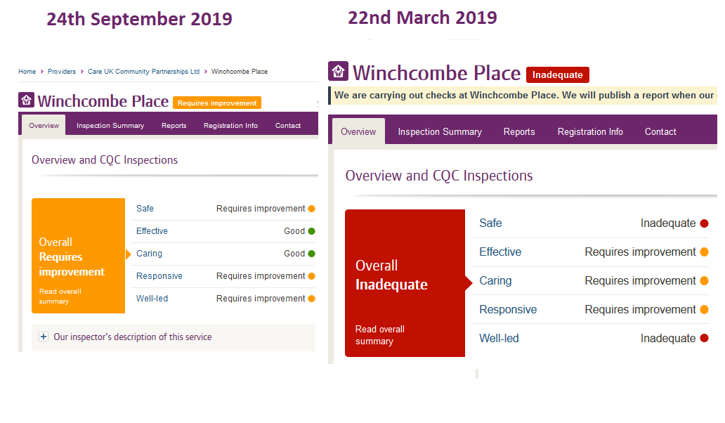 CQC Winchcombe place