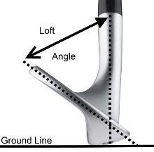 Loft Angle