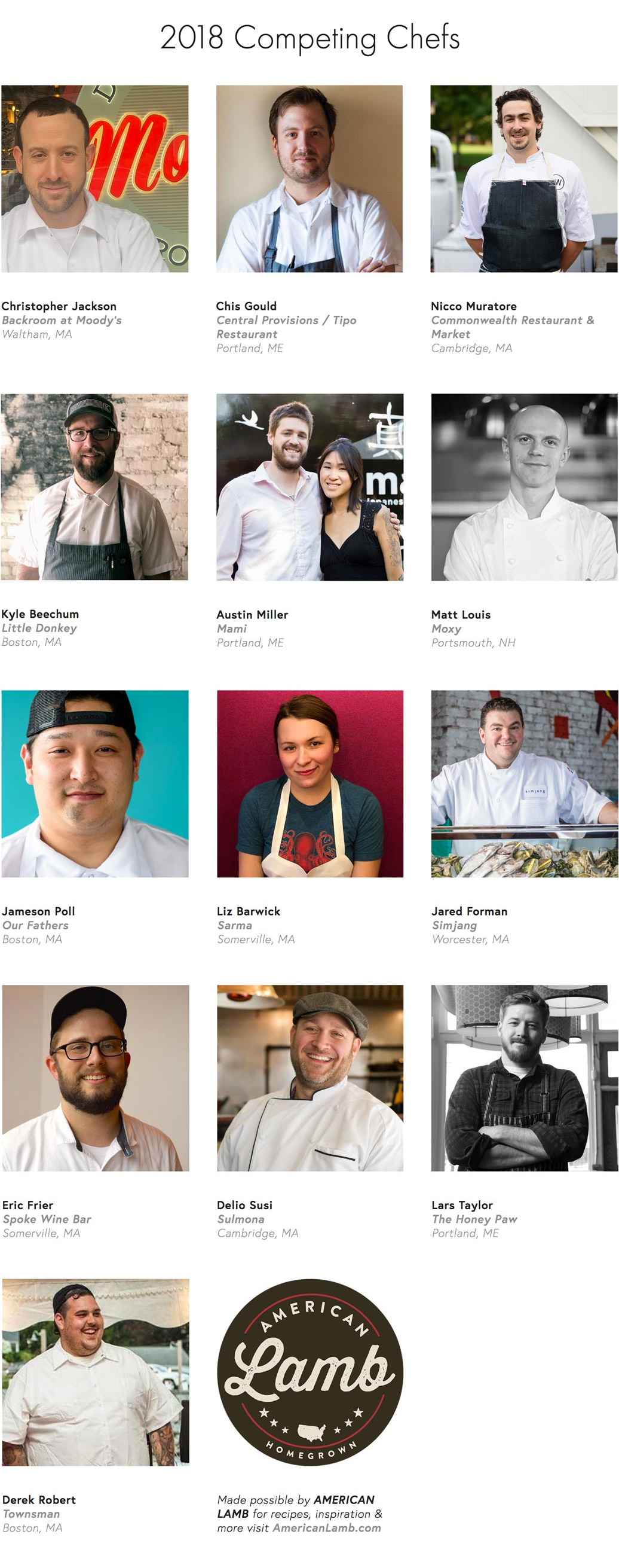 Competing Chefs