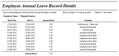 Selected Employee Leave reports