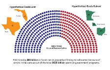 Congressional seat chart