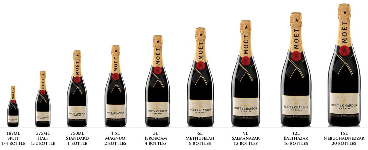 Formaten champagne