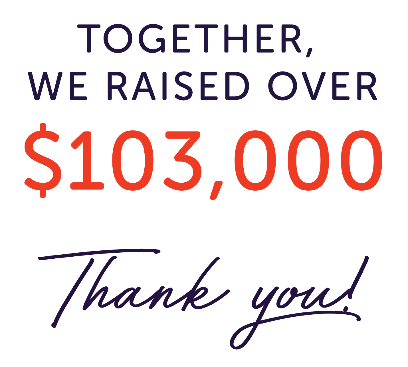 TOGETHER, WE RAISED OVER $103,000! THANK YOU!