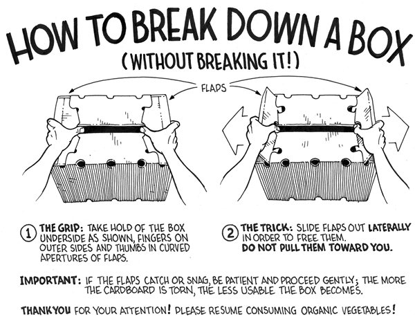 How to break down a box illustration