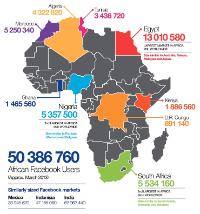 FB in Africa