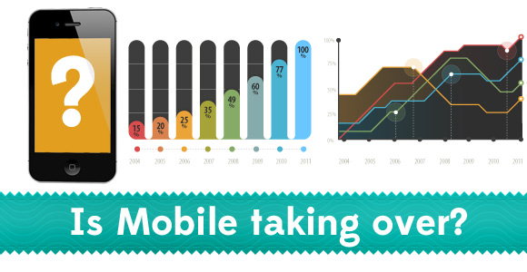 Mobile vs. Desktop use