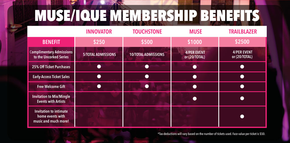 MUSE/IQUE Membership Levels with Benefits