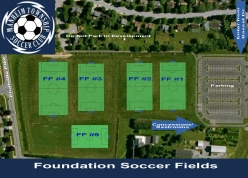 Foundation fields