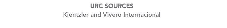 URC SOURCES: Kientzler, Vivero Internacional