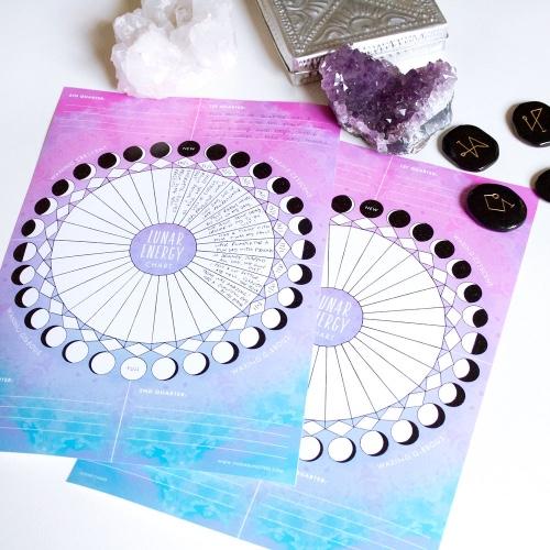 Lunar Energy Chart