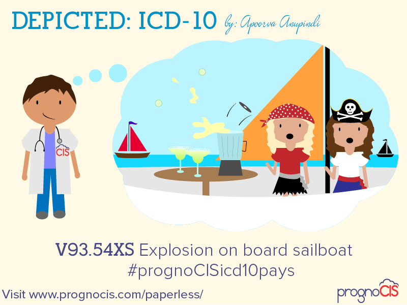 ICD-10: Explosion on board sailboat