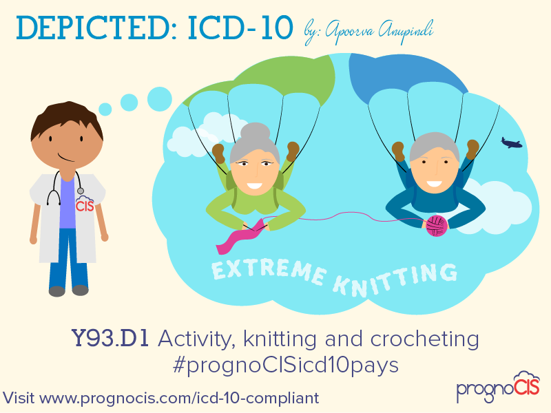 ICD-10: Activity, knitting and crocheting
