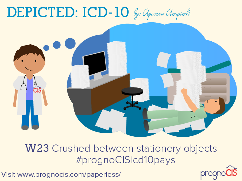ICD-10: Caught between stationery objects