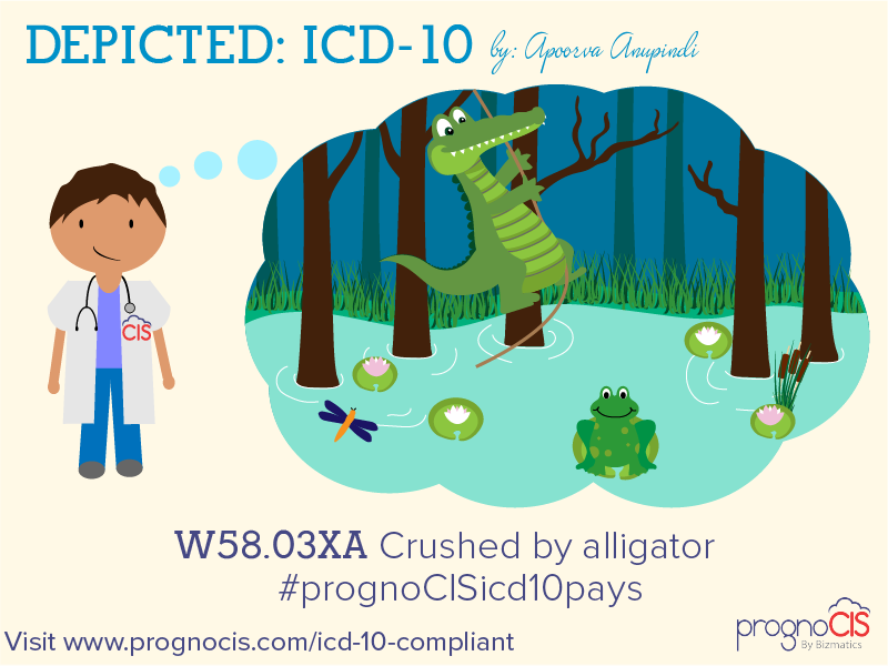 ICD-10: Crushed by alligator
