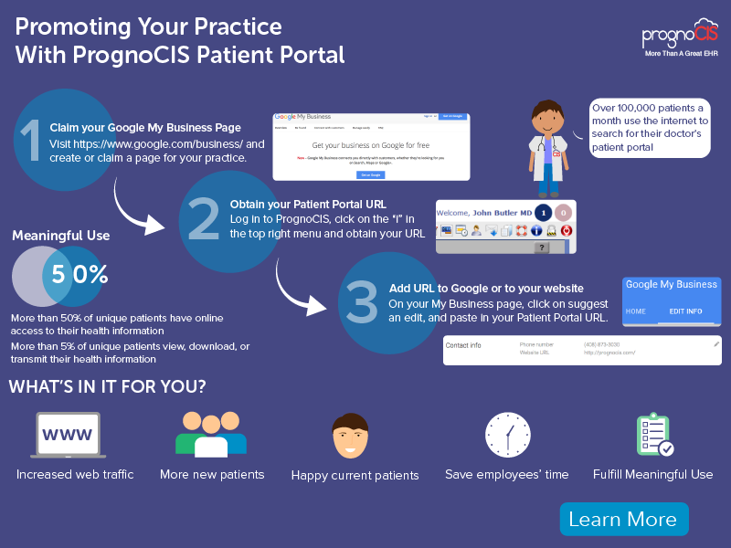 Promote With Patient Portal Infographic