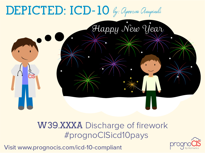 ICD-10: Discharge of firework