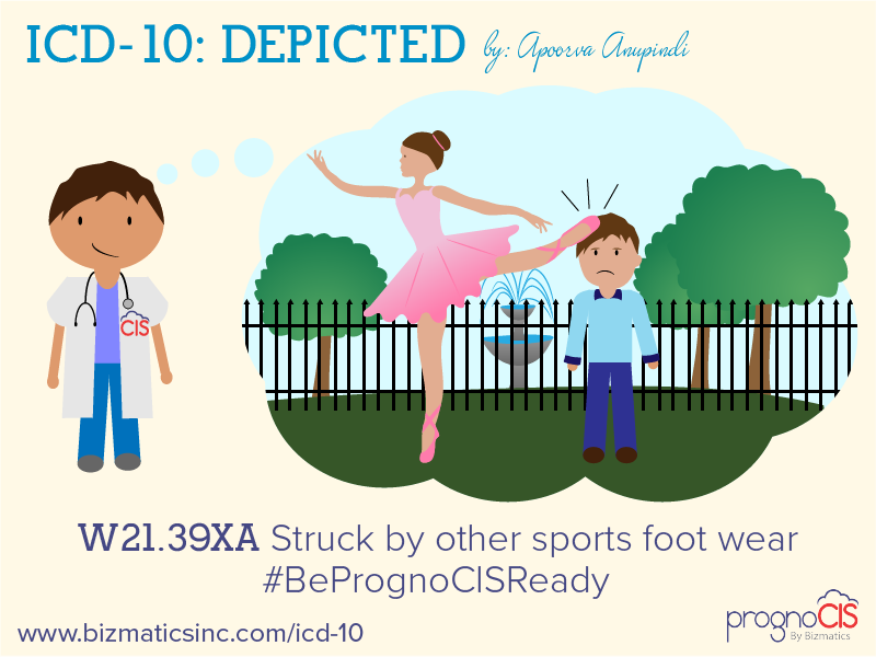 ICD-10: Struck by other sports footwear