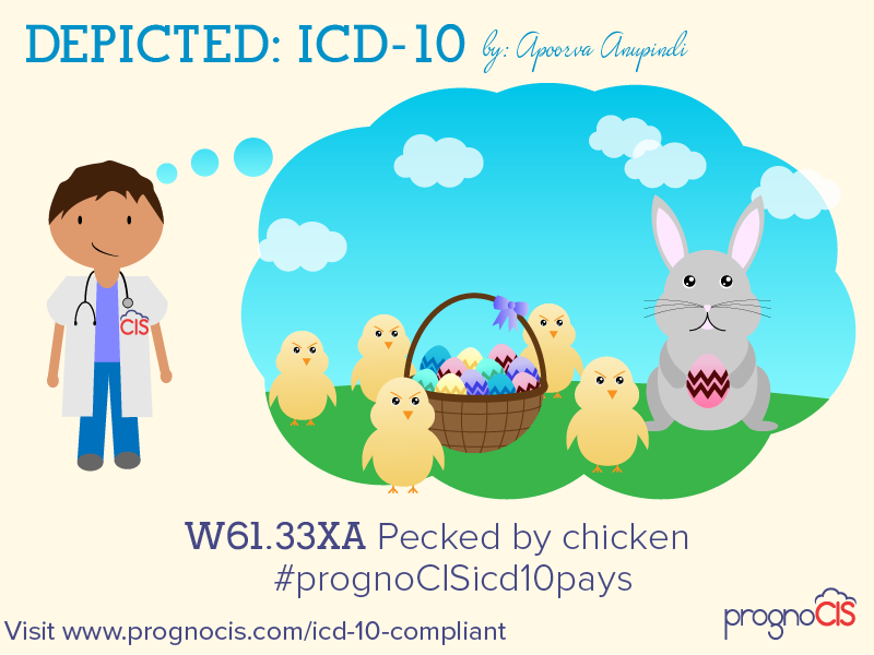 ICD-10: Pecked by chicken