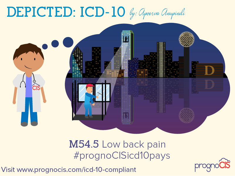 ICD-10: Low back pain