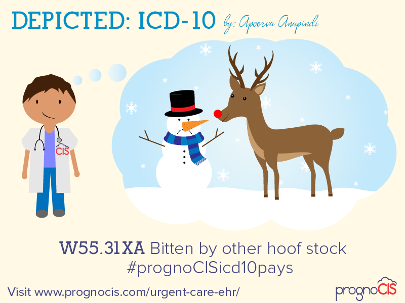 ICD-10: Bitten by other hoof stock